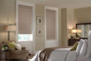 Roller Shades Haines City FL